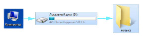 схема перемещения файла
