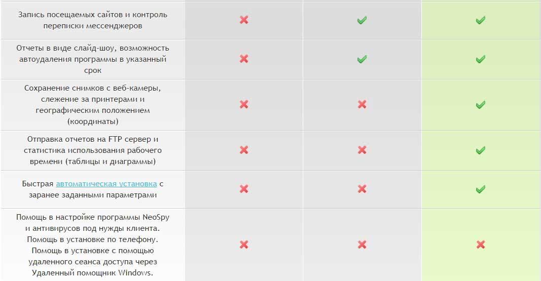 сравнение доступных версия для слежения, продолжение